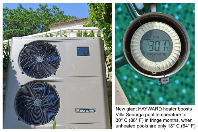 """April 2018 - Major investment in a new giant """"All Seasons"""" Pool Heater brought the pool temperature to over 30° C (86° F) by the first week of May.  Guests can now enjoy a warm pool throughout the year..."""