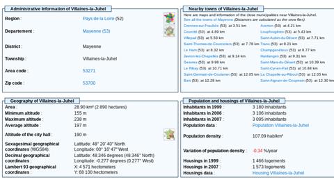 Villaine-la-Juhel Town Information