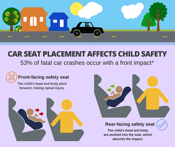 Miraculous Using Car Seats In Spain Kids2Go Baby Equipment Hire Mojacar Ibusinesslaw Wood Chair Design Ideas Ibusinesslaworg