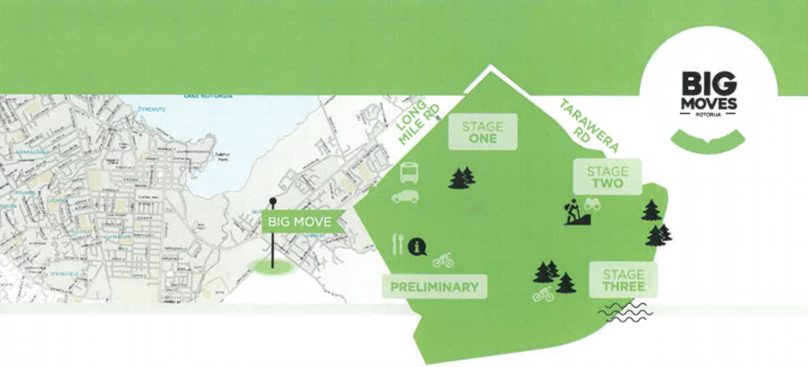 Whakarewarea Forest Plans